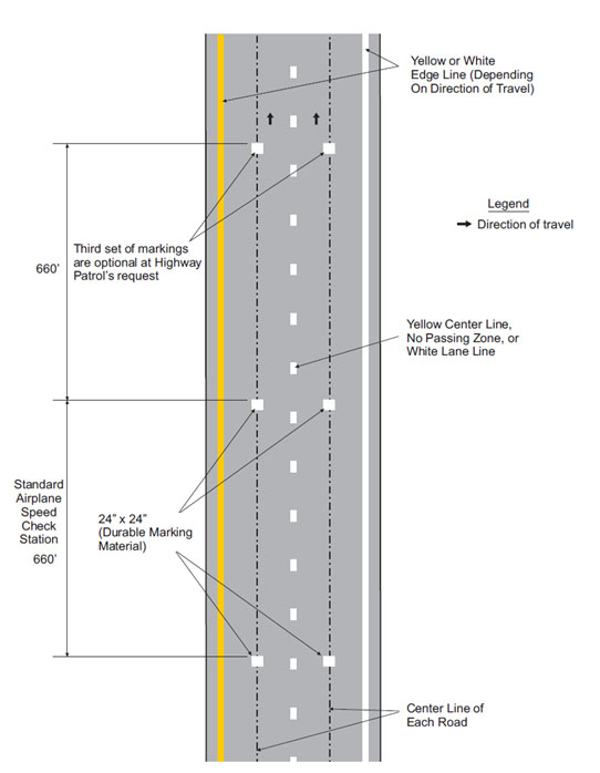 Fig. 620.2.21, Pavement Marking for Aircraft Speed Check Stations