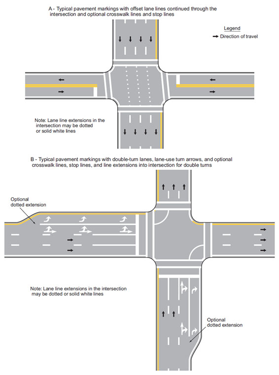 Fig. 620.2.8.1, Examples of Line Extensions through Intersections (Sheet 1 of 2, MUTCD 3B-13)
