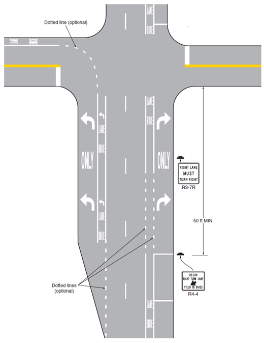 Fig. 620.2.29.4.1, Example of Intersection Pavement Markings – Designated Bicycle Lane with Left-Turn Area, Heavy Turning Volumes, Parking, One-Way Traffic or Divided Highway (MUTCD Fig. 9C-1)