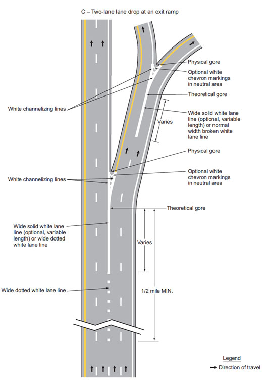 Fig. 620.2.5.7, Examples of Applications of Freeway and Expressway Lane-Drop Markings (Sheet 3 of 5 of MUTCD 3B-10)