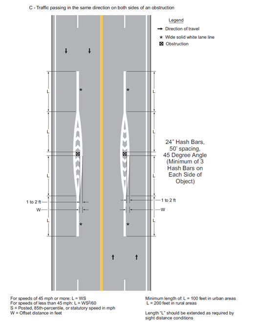 Fig. 620.2.10.2, Examples of Applications of Markings for Obstructions in the Roadway (Sheet 2 of 2, MUTCD 3B-15)