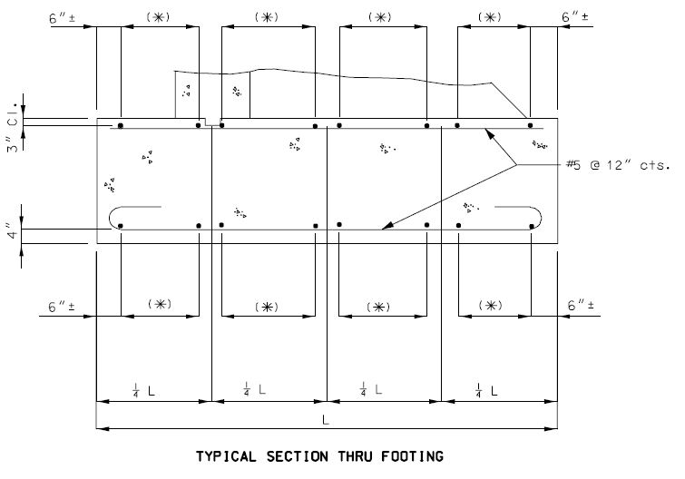 "(*) By design for loads and footing pressures on section under consideration.  (#5 @ 12"" cts. is the minimum.)"