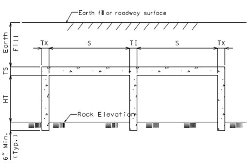 Fig. 751.8.1.3.2 Typical cross-section of culvert on a rock foundation