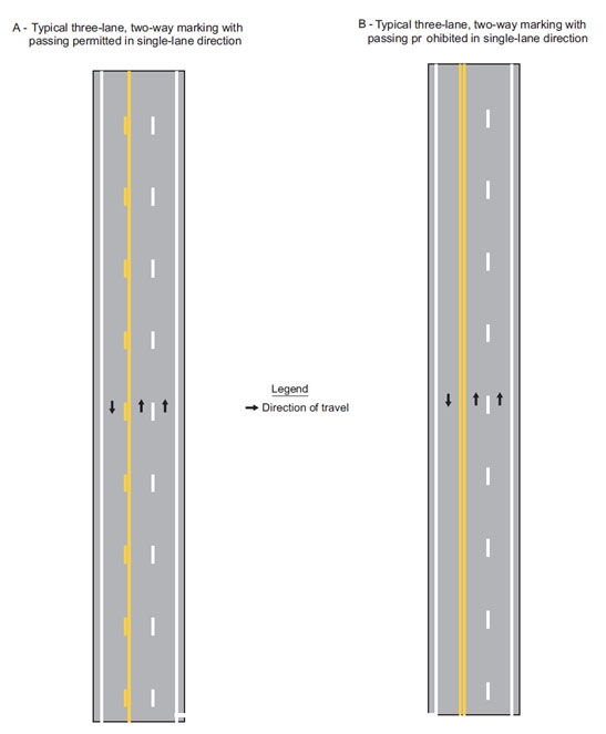 Fig. 620.2.2.0.4, Examples of Three-Lane, Two-Way Marking Applications (MUTCD Fig. 3B-3)
