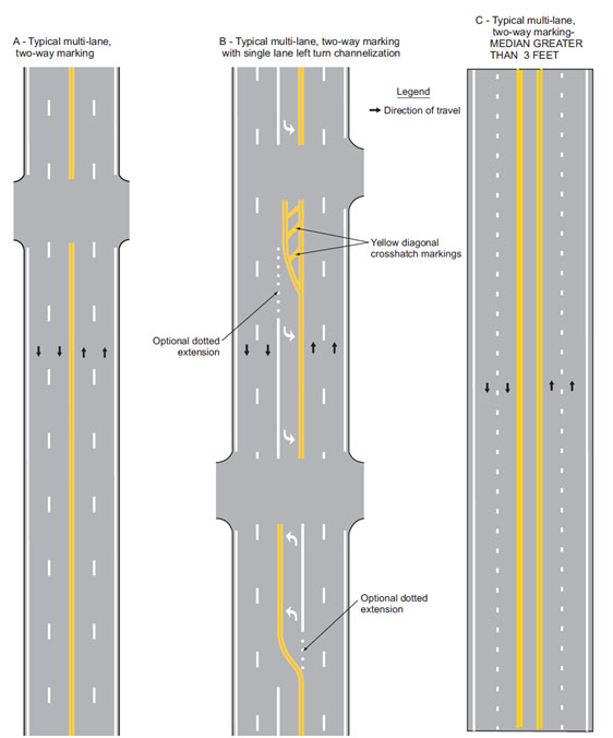 Fig. 620.2.2.0.2, Examples of Four-or-more-Lane, Two-Way Marking Applications (MUTCD Fig. 3B-2)