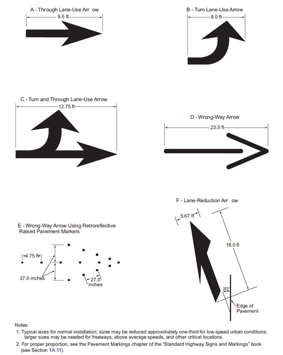 Fig. 620.2.20.7, Examples of Standard Arrows for Pavment Markings (MUTCD 3B-24)