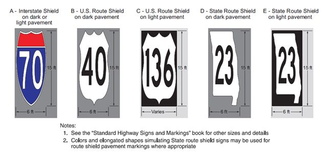 Fig. 620.2.20.8, Examples of Elongated Route Shields for Pavement Markings (MUTCD 3B-25)