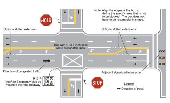 Fig. 620.2.17.2, Do Not Block Intersection Markings (MUTCD Fig. 3B-18)