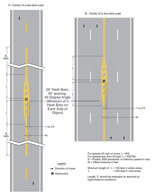 Fig. 620.2.10.1, Examples of Applications of Markings for Obstructions in the Roadway (Sheet 1 of 2, MUTCD 3B-15)