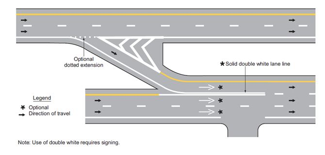 Fig. 620.2.5.11, Example of Solid Double White Lines Used to Prohibit Lane Changing