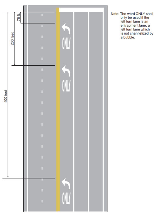 Fig. 620.2.20.9, Spacing of Arrow in Left-Turn Lanes