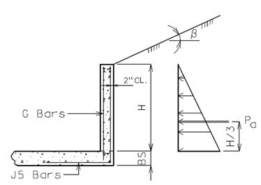 Fig. 751.8.2.5.2 Typical Cross-Section of Wing Wall