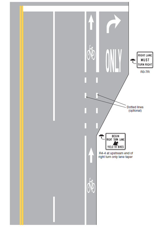 Fig. 620.2.29.7.1, Example of Bicycle Lane Treatment at a Right Turn Only Lane (MUTCD Fig. 9C-4)