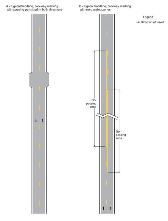 Fig. 620.2.2.0.1, Examples of Two-Lane, Two-Way Marking Applications (MUTCD Fig. 3B-1)