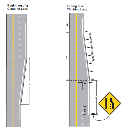 "Fig. 620.2.9.2, Standard Pavement Markings for Climbing Lanes Note:  Refer to Fig. 620.2.9.1 for ""L"" and ""E""."