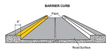 Yellow Curb Meaning >> 3 Meaning Of Yellow Curb Paint Of Yellow Meaning Paint Curb