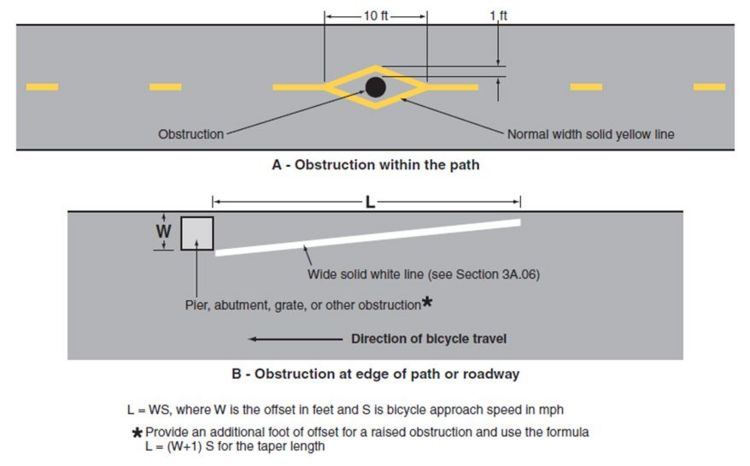 Fig. 620.2.29.7.5, Examples of Obstruction Pavement Markings (MUTCD Fig. 9C-8)