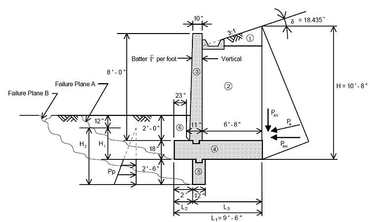 7512433 example 1 spread footing cantilever wall