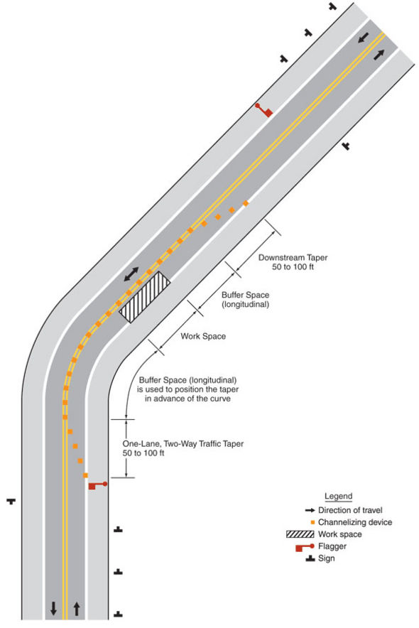 Fig. 616.3.8, Example of a One-Lane, Two Way Traffic Taper (MUTCD Fig. 6C-3)