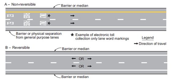 Fig. 620.4.2.1, Markings for Barrier-Separated Preferential Lanes (MUTCD 3D-1)