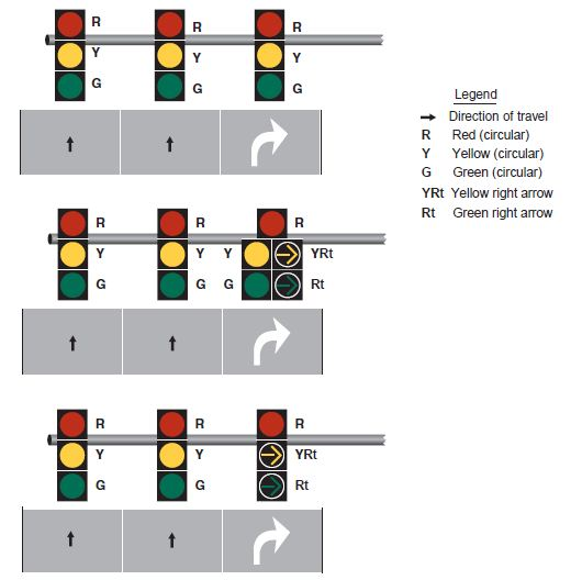Fig. 902.5.34 Typical Positions and Arrangements for Right Turns with Right Turn lanes  Note: If right turns on red are not permitted, a NO TURN ON RED (R10-11a) signal shall be used