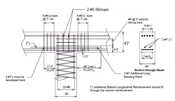 "Fig. 751.9.3.1.7.9 Summary of ""T-Joint"" Reinforcement"