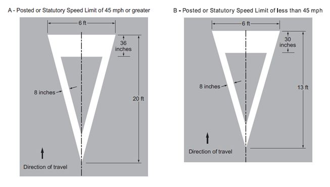 Fig. 620.2.20.10, Yield Ahead Triangle Symbols (MUTCD Fig. 3B-26)