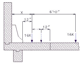 751 24 Lfd Retaining Walls Engineering Policy Guide