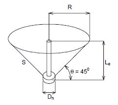Fig. 751.9.3.1.3.1 Concrete Shear Cone for Anchor Stud