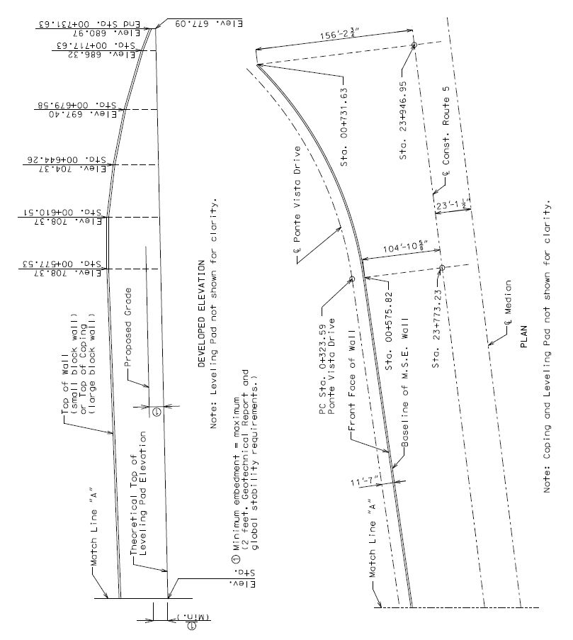 Fig. 751.24.2.2.1 MSE Wall Developed Elevation and Plan