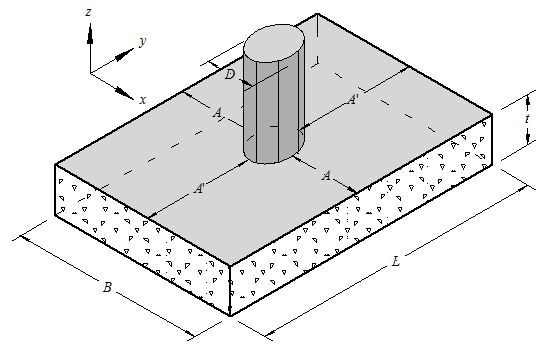 Fig. 751.38.1.1 Nomenclature used for spread footings.