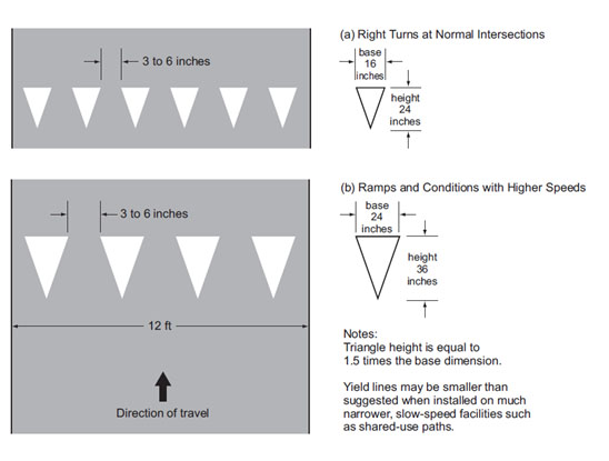 Fig. 620.2.16, Examples of Yield Line Layouts (MUTCD Fig. 3B-16)