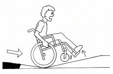 Excessive slope differences between a gutter and a ramp can cause wheelchairs to flip over backward