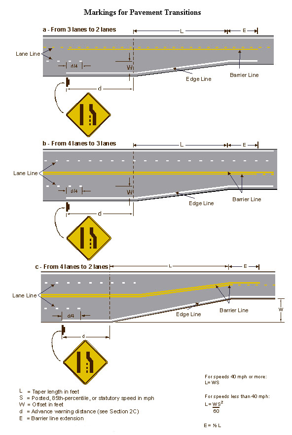 Fig. 620.2.9.3, Markings for Pavement Transitions Refer to EPG 620.5 Delineators for delineator spacing.