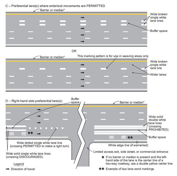 Fig. 620.4.2.3, Markings for Buffer-Separated Preferential Lanes (Sheet 2 of 2, MUTCD 3D-2)
