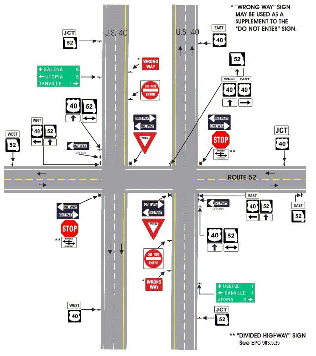 Round NO ENTRY one way system SignInfoSafetyDigital PDF A4 no access