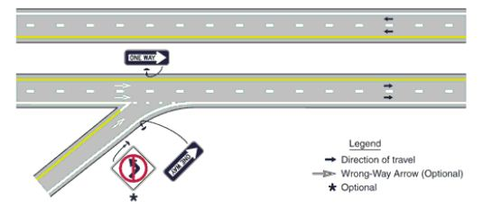 Fig. 903.5.21.2, Example of Application of Regulatory Signing and Pavement Markings at an Entrance Ramp Where the Design Does not Clearly Indicate the Direction of Flow