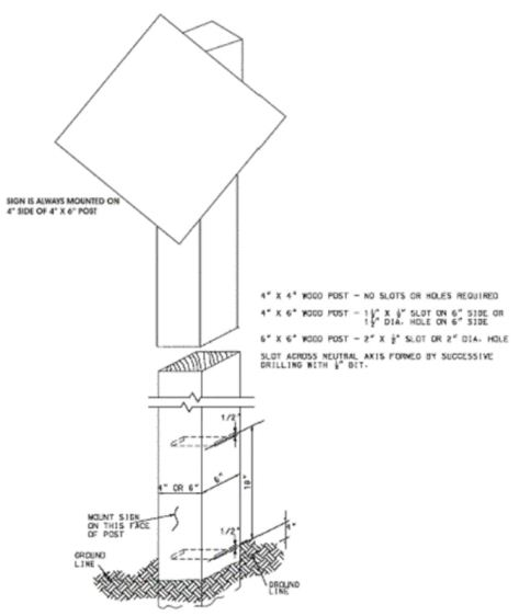 Fig. 903.3.7. Details for Wood Posts Requiring Breakaway Design