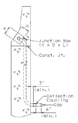 Part Section B-B Note: Single conduit shown, multiple conduits similar.