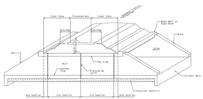 Simple Slab Culvert Design Drawings : 751.8 lrfd concrete box culverts - Engineering Policy Guide