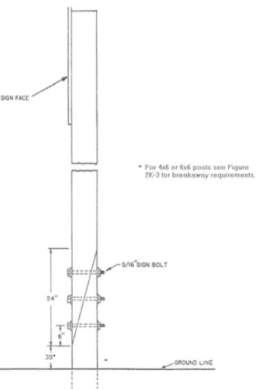 Fig. 903.3.7.2 Wood Post Shop/Field Splicing Details