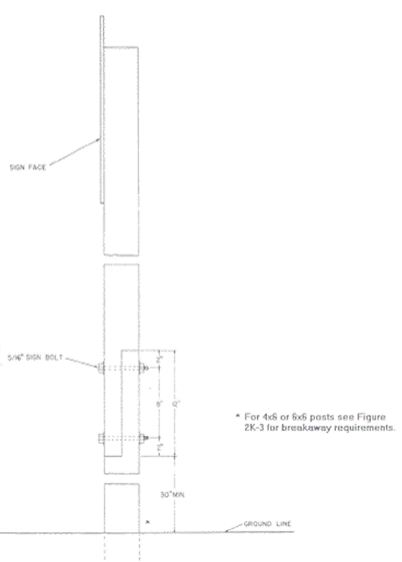 Fig. 903.3.7.1. Wood Post Shop Splicing Details