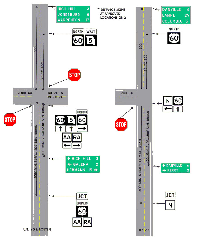 Fig. 903.17.10, Standard Application of Intersection Signing