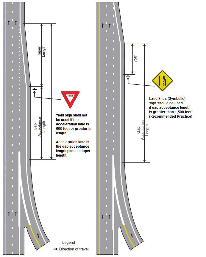 Fig. 903.17.23, Location of Yield and Lane Ends Sign for Acceleration Ramps