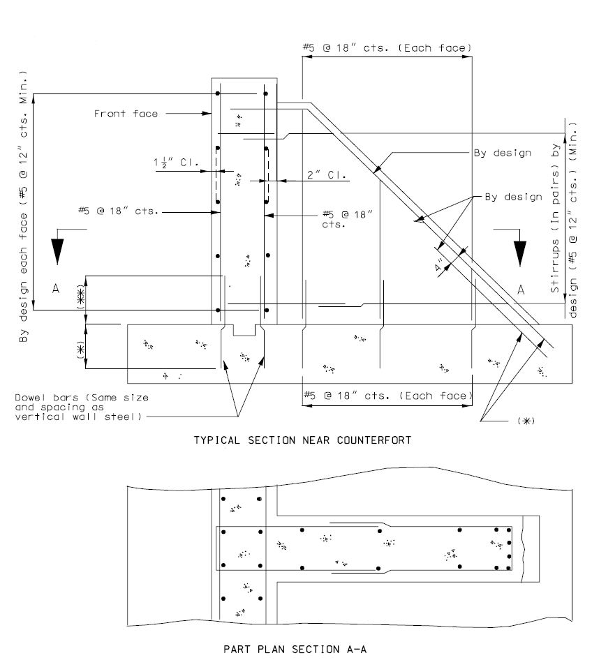 Concrete Retaining Wall Design Guide : Image counterfort g engineering policy guide