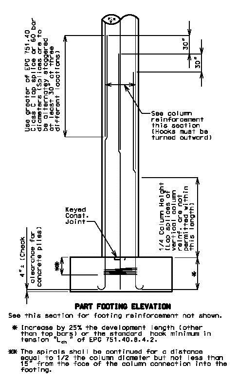 "Fig. 751.9.3.1.7.6 Beam - Footing ""T-Joint"" Details"