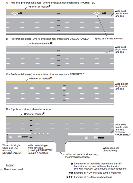 Fig. 620.4.2.4, Markings for Contiguous Preferential Lanes (MUTCD 3D-3)