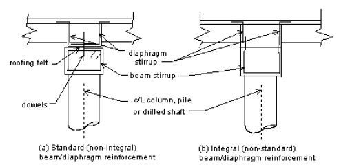 Fig. 751.9.3.3.4 Difference Between Standard and Integral Diaphragms