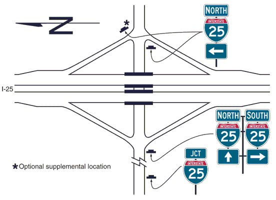 Fig. 903.7.43.2, Example of Interchange Crossroad Signing