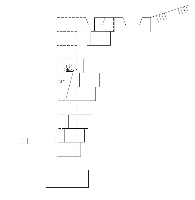 Fig. 751.24.2.2.2 Typical Section Through Generic Small Block Wall